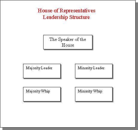 foundations of economics honors government ap macroeconomics class. Black Bedroom Furniture Sets. Home Design Ideas