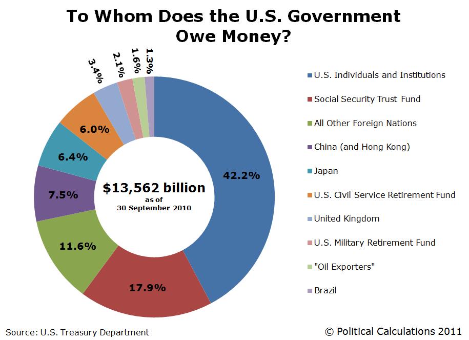 deficit spending honors government ap macroeconomics class